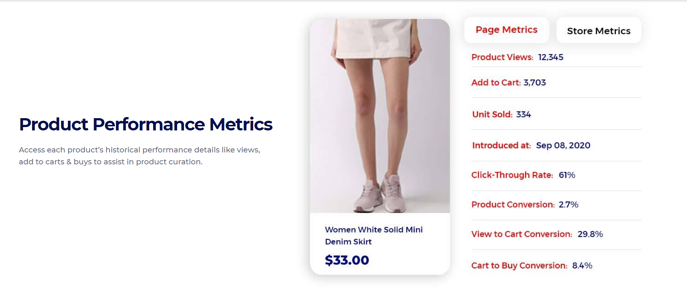 Online-Visual-Product-Merchandising-for-eCommerce-Product-Listing-Pages