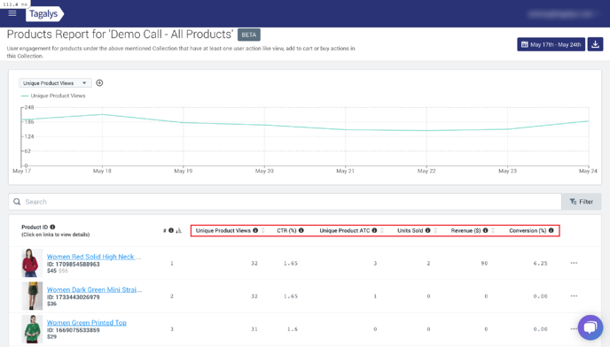product_collection_performance_metrics_-_report-1